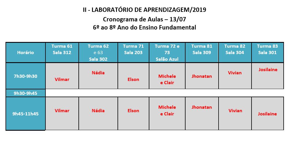 Cronograma do II Laboratório de Aprendizagem
